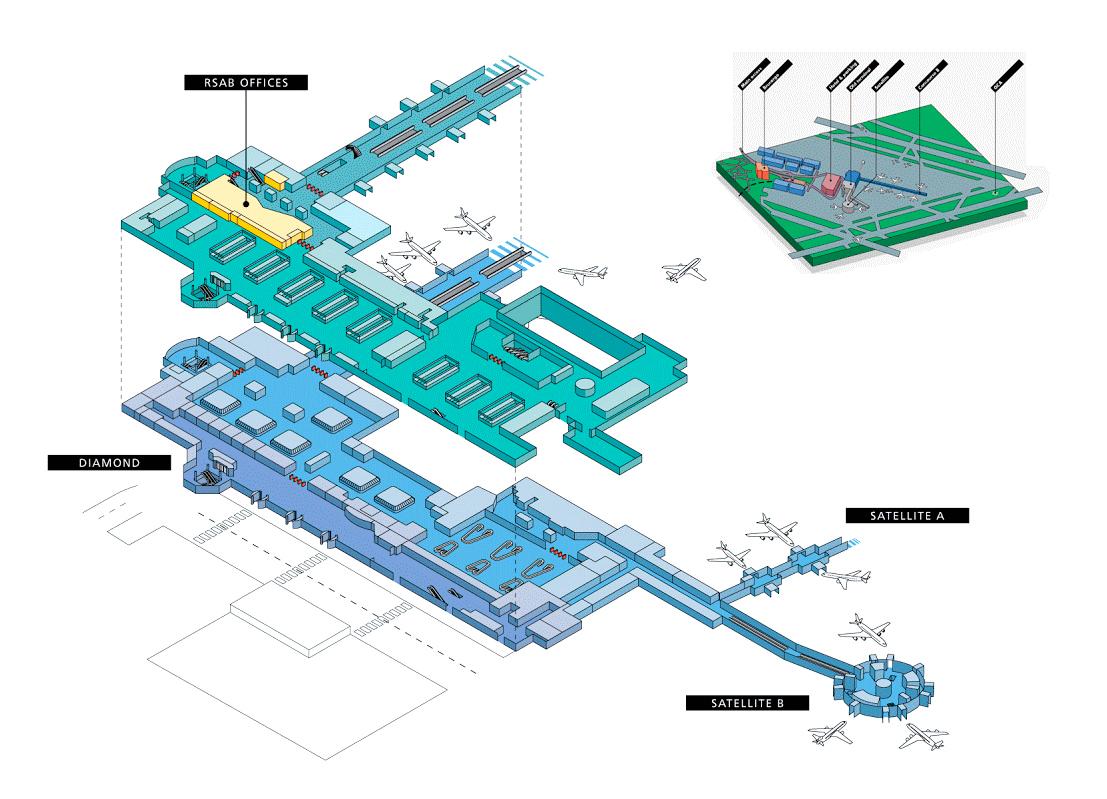 Plan de situation de l'aéroport national de Zaventem.