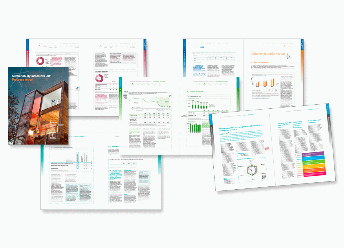 "SOLVAY Rapport ""durabilité"" SOLVAY Sustainability indicators"