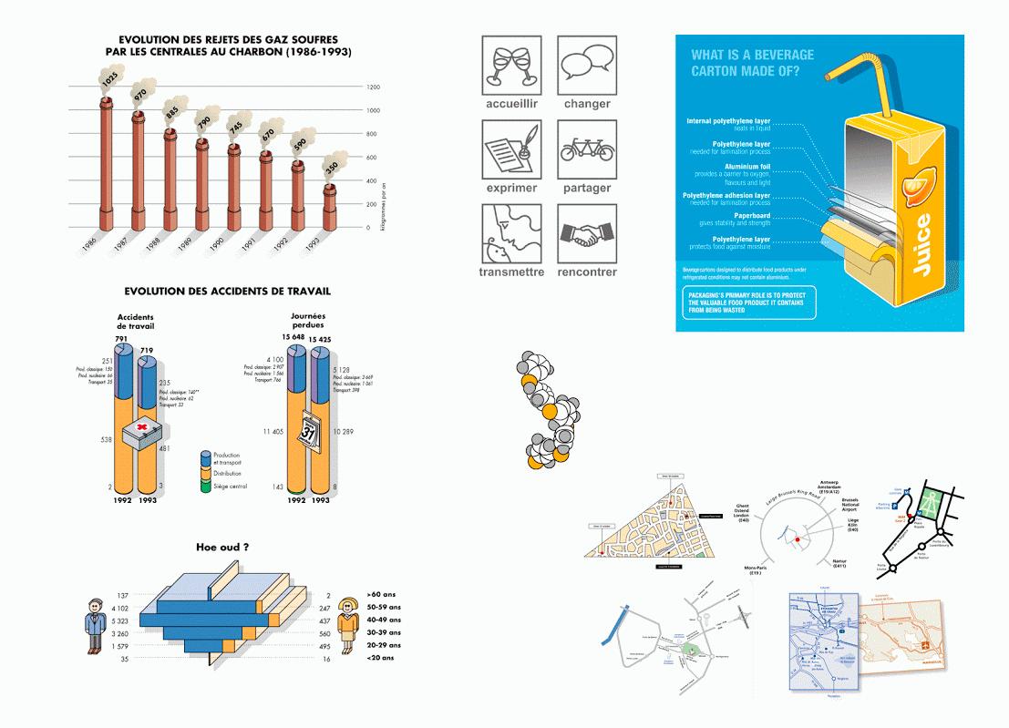 Différentes illustrations vectorielles et histogrammes.