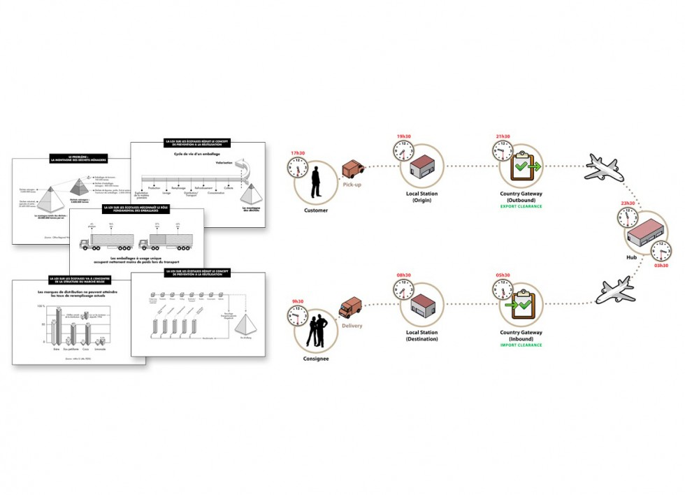Infographies vectorielles pour l'industrie des déchets et le secteur de la logistique.