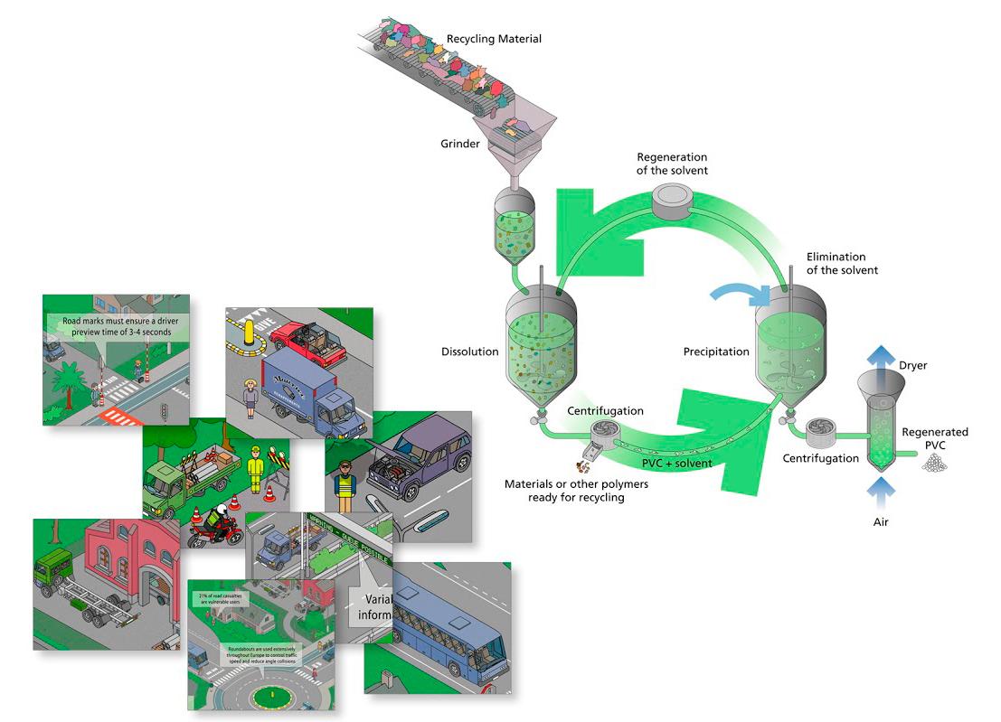 Illustrations vectorielles isométriques pour l'industrie chimique et automobile.