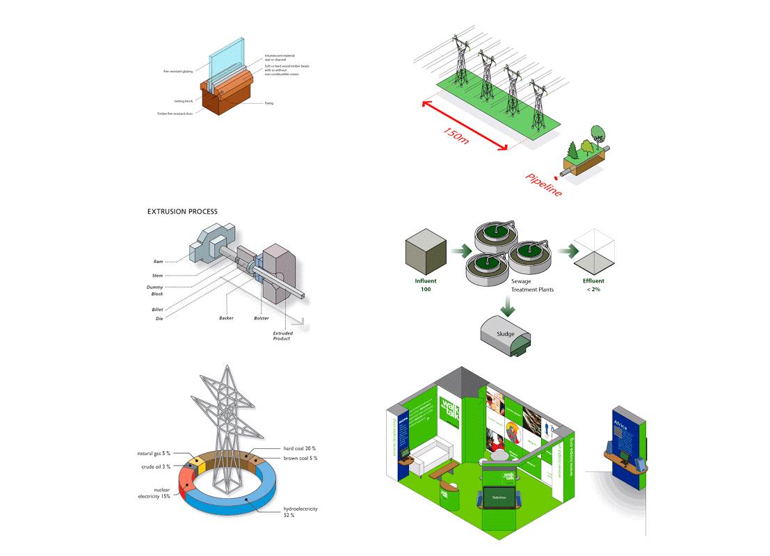 Infographies et histogrammes, pour différents clients.